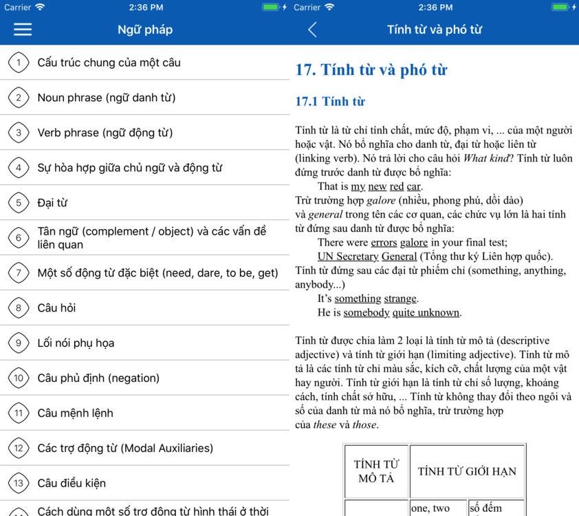 Học tiếng Anh offline miễn phí