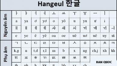 Photo of Bảng chữ cái tiếng Hàn đầy đủ dành cho người bắt đầu
